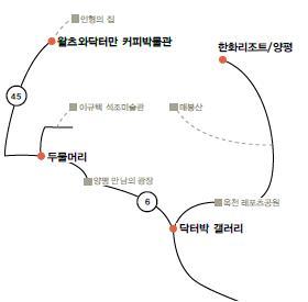 양평 오감만족 태교 여행 코스 지도